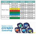 Ленти за Dymo LetraTag Plastic Таблица